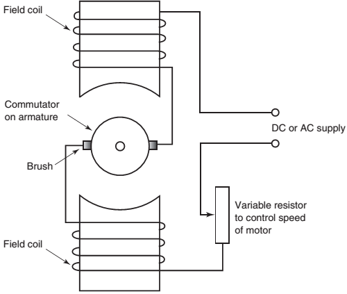 can a dc motor run on ac supply