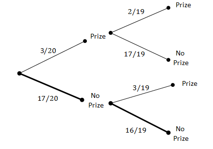 example of probability with tickets